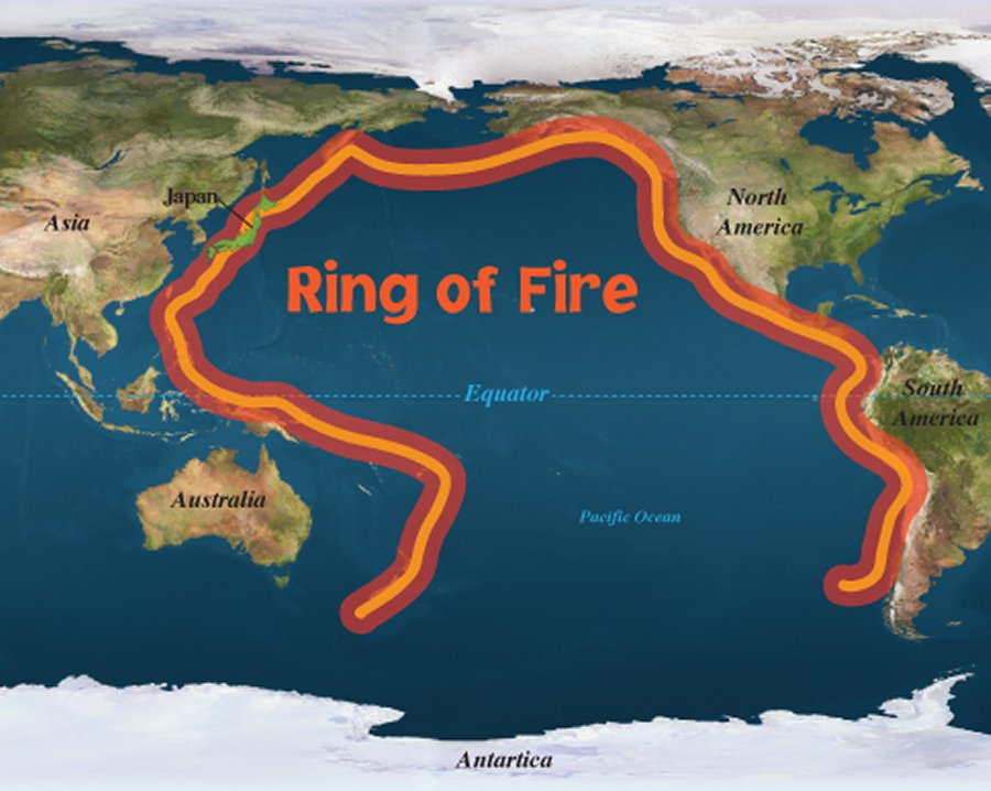 Ring Of Fire Japan Facts